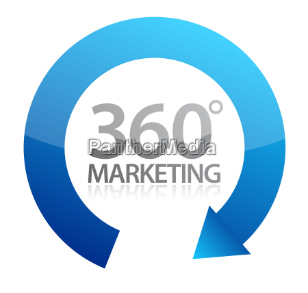 360 degrees marketing illustration design on