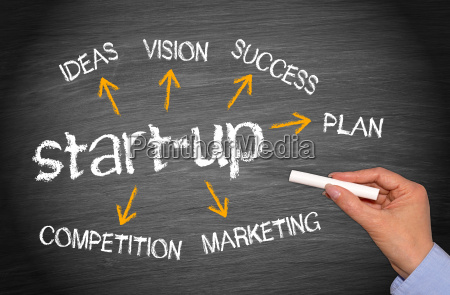 start-up, -, new, business - 10387891
