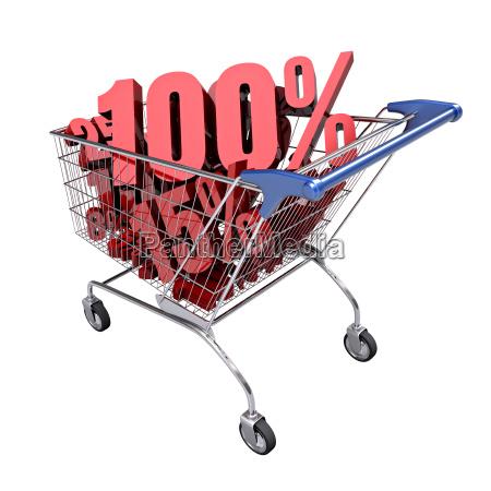 liquidation 100 percent