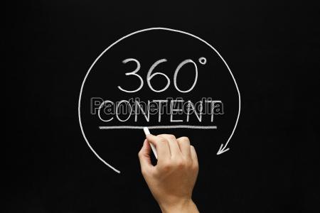 content 360 degrees concept