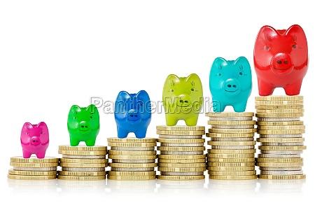 successful financial growth