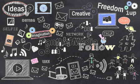 creative possibilities with social media
