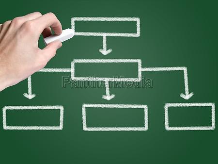 blank strategy chart on blackboard