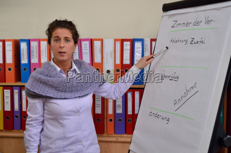 instructor with flipchart