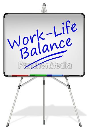work life balance whiteboard