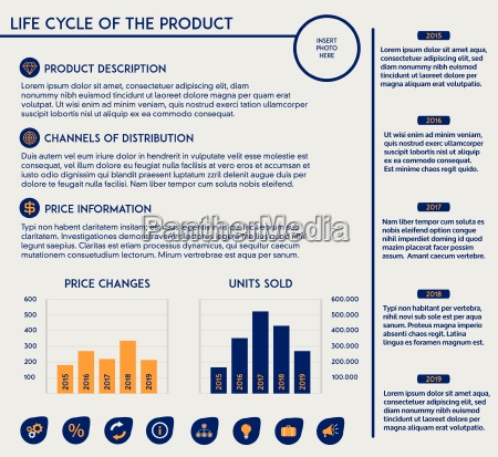 products life cycle presentation business