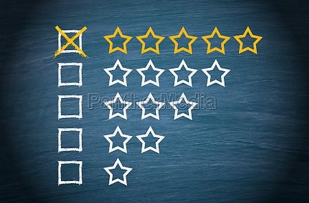 five stars great performance