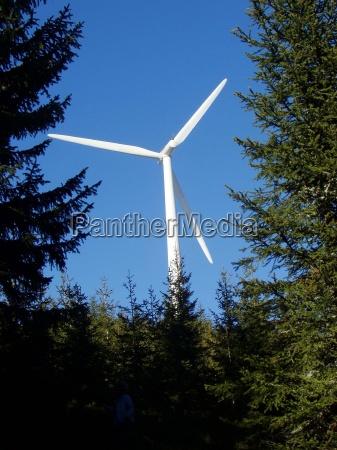 wind wind energy energy energy industry
