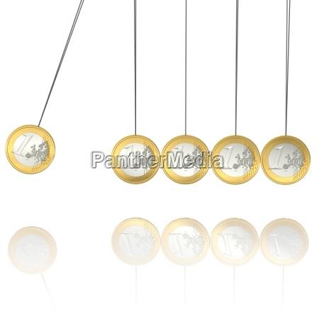 euro pendulum 1