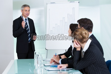 in house business training