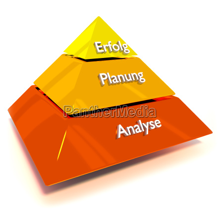 pyramid with analysis planning and success