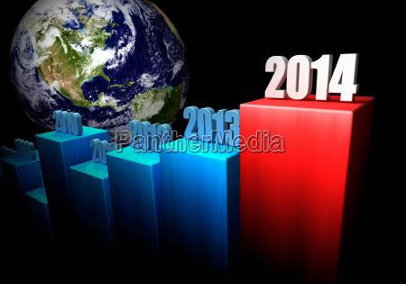 business concept 2014 north america