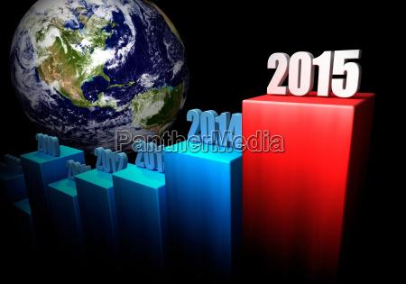 business concept 2015 north america