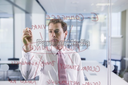 businessman drawing flow chart on glass