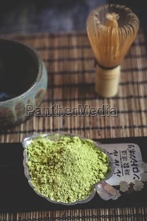 mad levnedsmiddel naeringsmiddel fodevare drikkevarer te