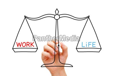 work life balance scale concept