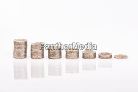euro coins profit curve