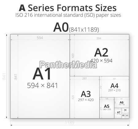 illustration with paper size of format