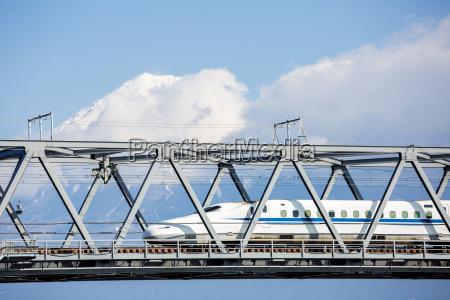 shinkansen and fuji mountain
