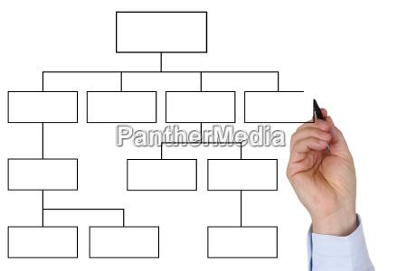 businessman drawing blank diagram theme organization