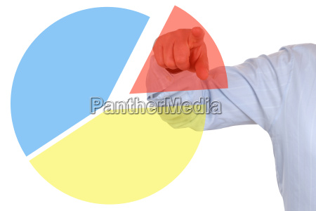 businessman in pointing to a pie