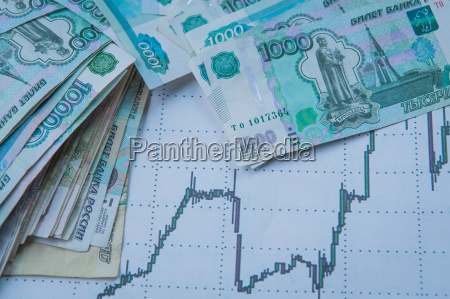 crisis in russia russian roubles course