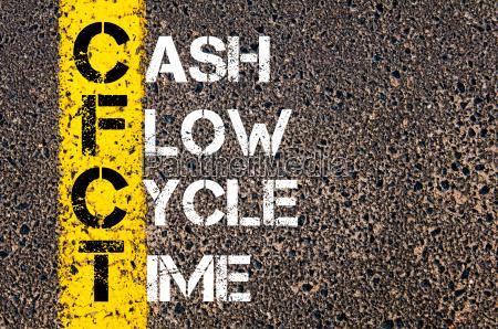 business, acronym, cfct, –, cash, flow - 14042557