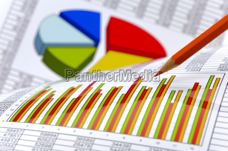 finance and costing with chart and