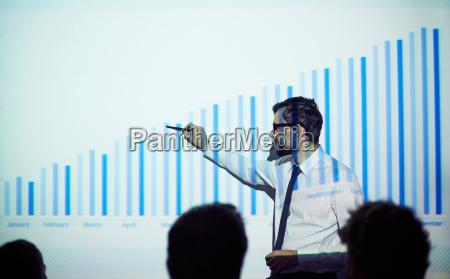 explaining, financial, data - 14090201