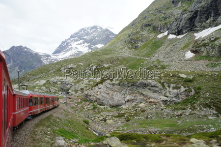 by train through the swiss mountains