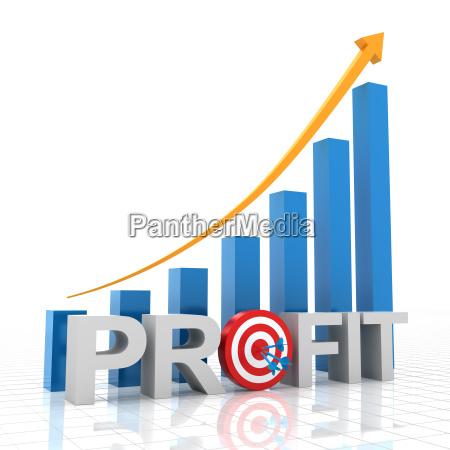 target profit growth chart 3d render