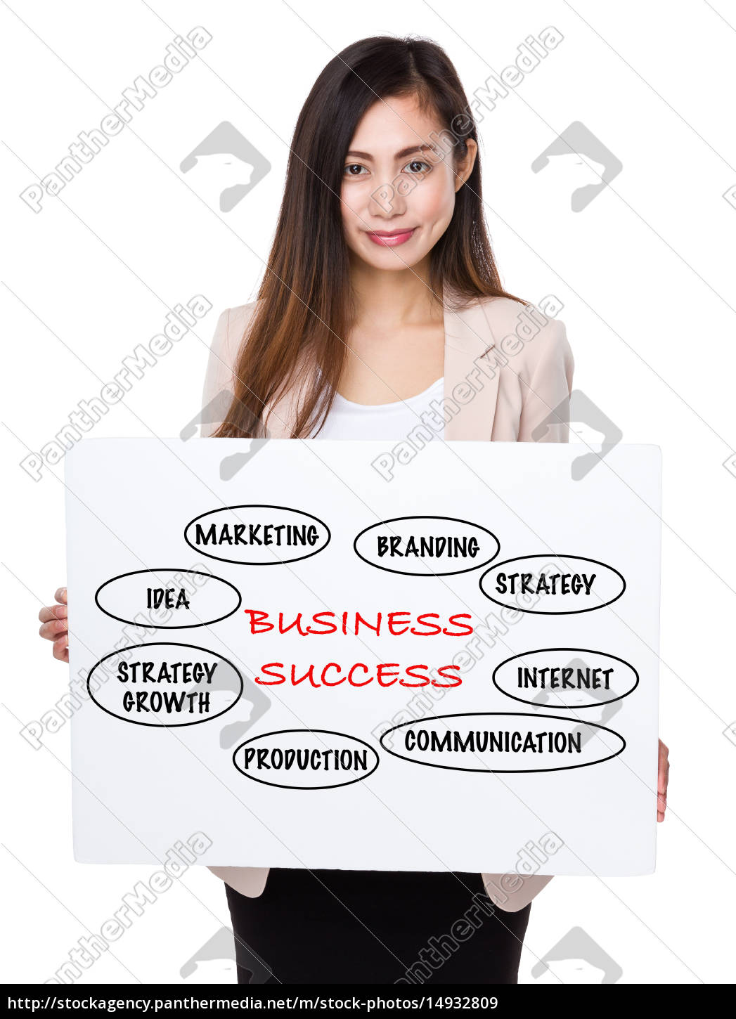 businesswoman, holding, a, placard, presenting, business - 14932809