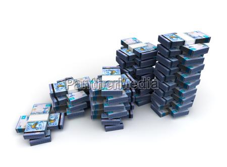 stack of kazakh tenge