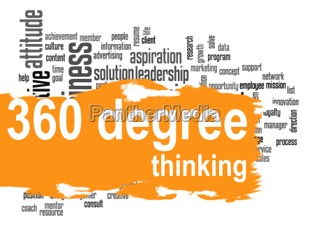 360 degree thinking word cloud with
