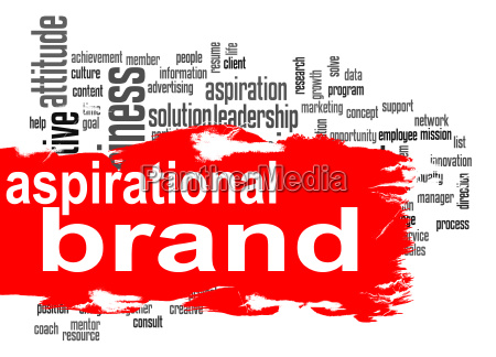 aspirational brand word cloud with red