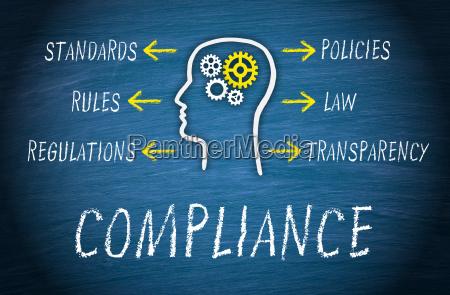 compliance business concept