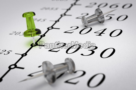 21th century time line year 2030