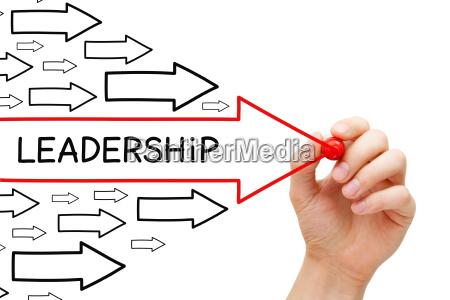 leadership arrows concept