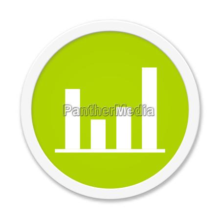 round button shows chart