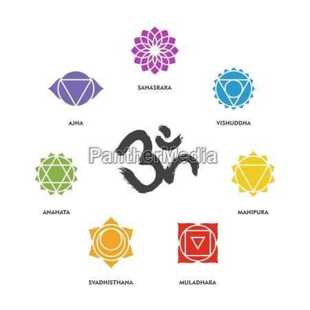 colorful chakra symbol set and om