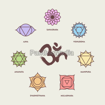chakra icon set with om calligraphy