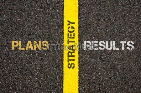 antonym concept of plans versus results