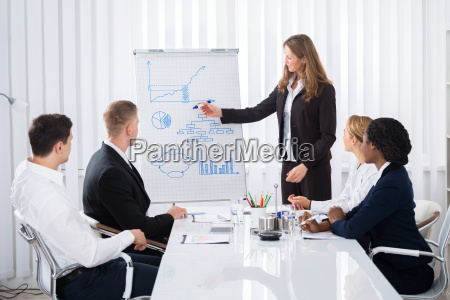 businesswoman giving presentation to businesspeople