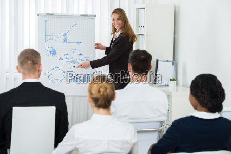 manager explaining business strategy to her