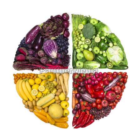 circle of colorful fruits and vegetables