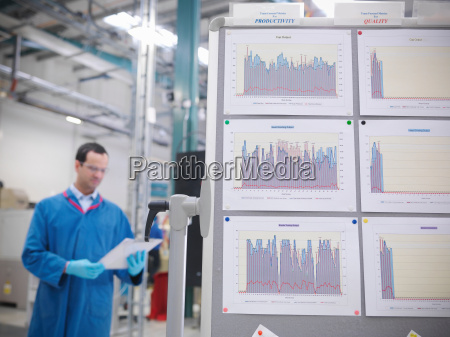 factory worker with productivity graphs