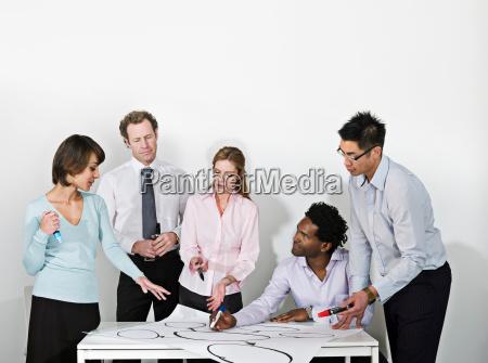 business group brainstorm