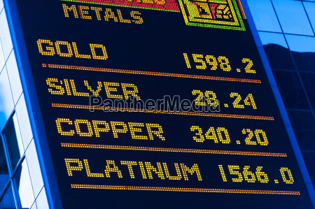 precious metal prices digital display