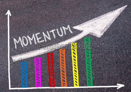momentum written over colorful graph and