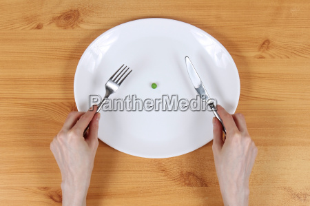 anorexia plate